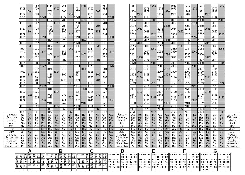 Perfect Printable Depo-Provera Perpetual Calendar | Calendar
