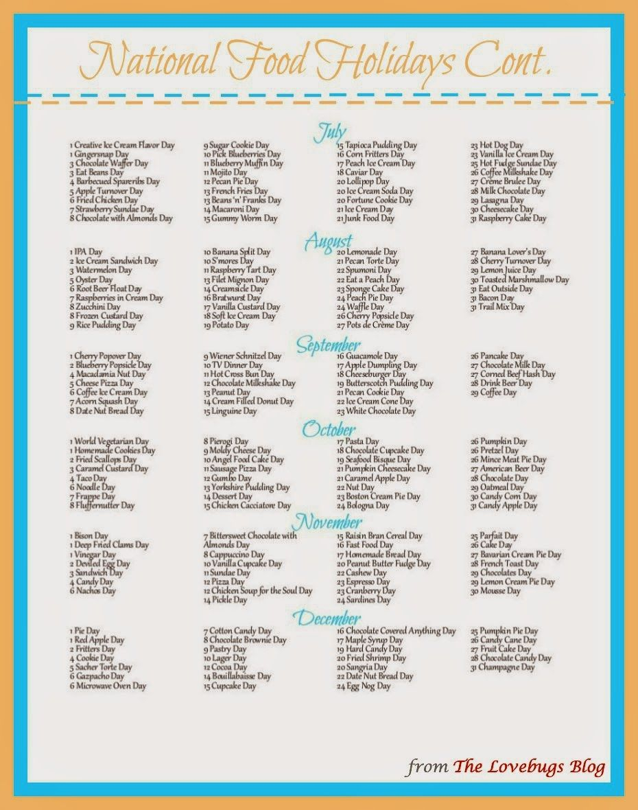 Printables Archives - The Lovebugs Blog | National Food Day