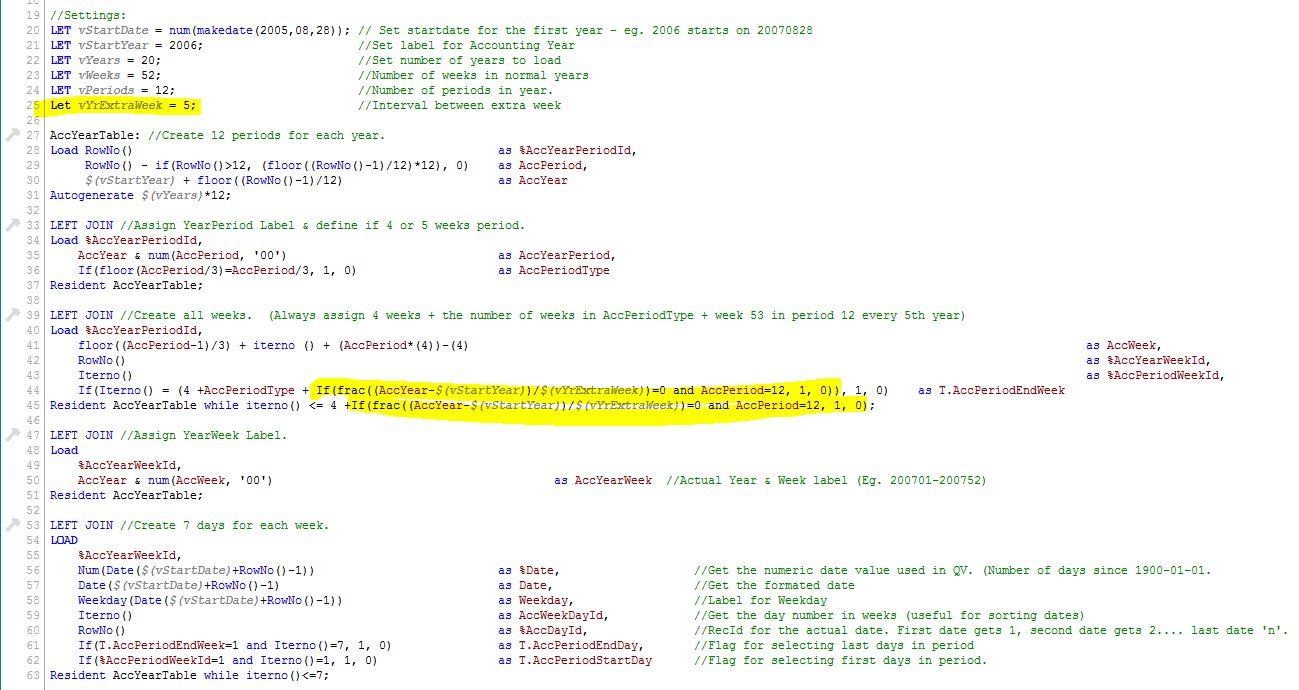 Recipe For A 4-4-5 Calendar - Qlik Community - 1464069