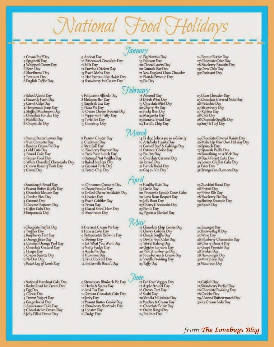 The Lovebug Blog   National Food Day Calendar, National
