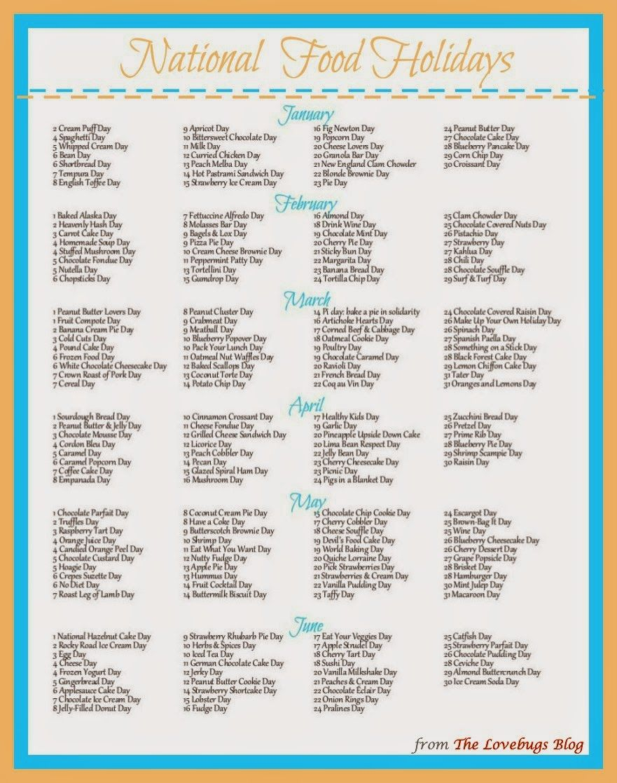 The Lovebug Blog | National Food Day Calendar, National