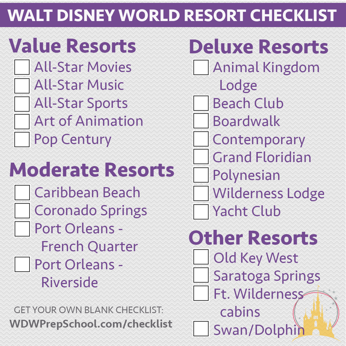 Walt Disney World Resort Checklist | Wdw Prep School