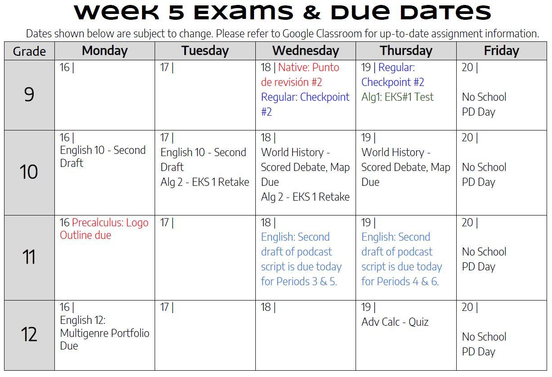 Week 5 Schedule & Details | Da Vinci Science