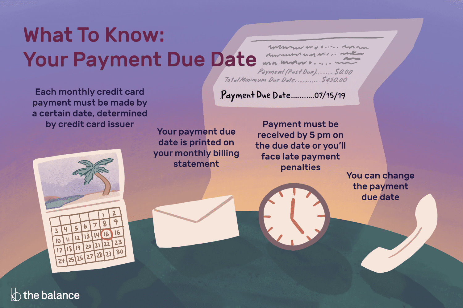 What To Know About Your Payment Due Date