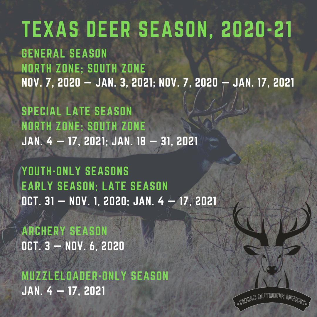 2021 Deer Rut Forecast | Calendar Printables Free Blank