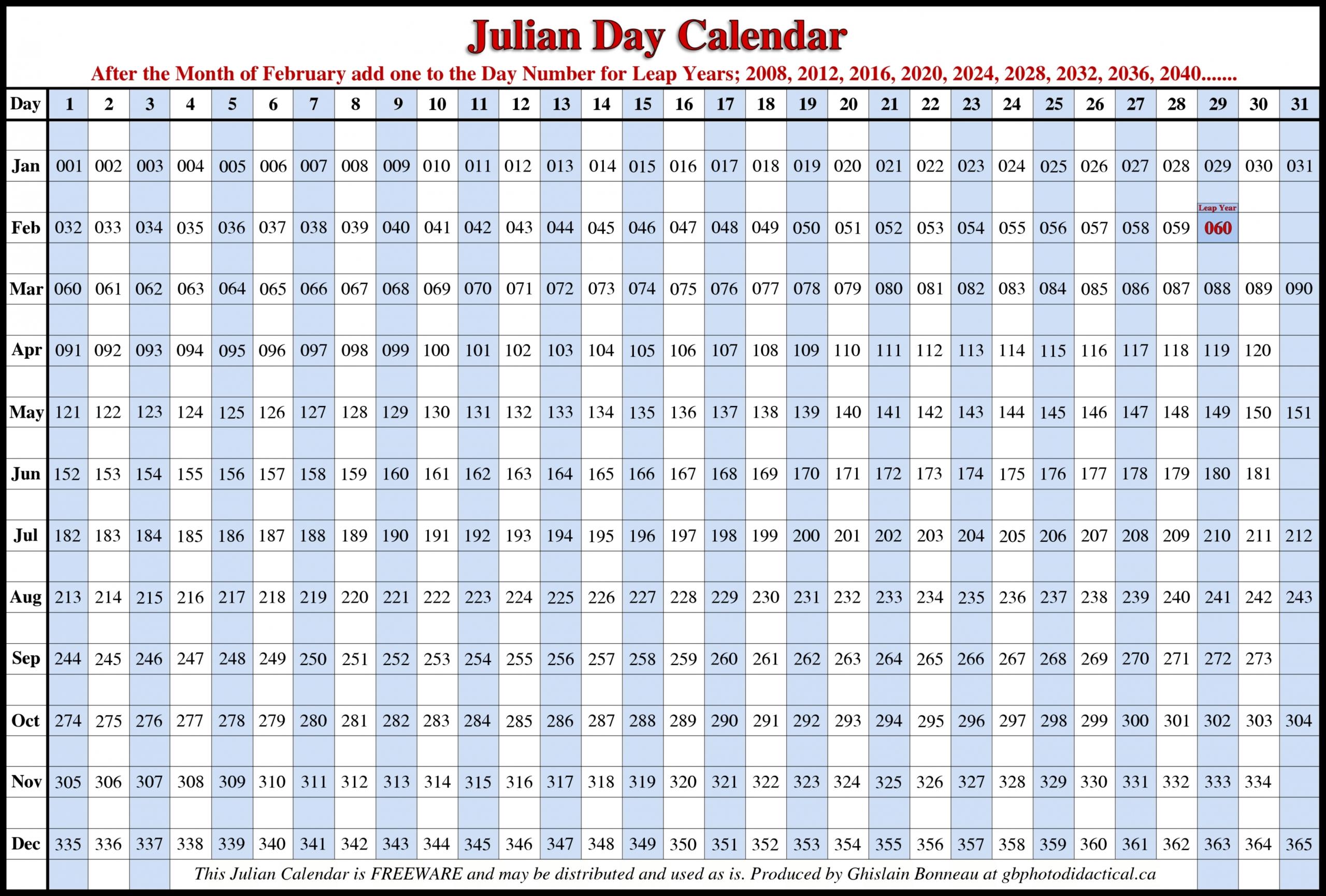 Get 2021 Julian Dates | Best Calendar Example