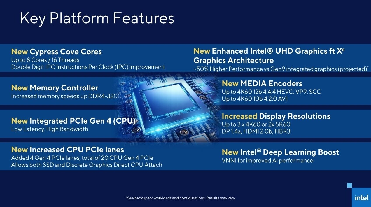 Intel Core I9-11900K Appears Again In New Cpu-Z Benchmarks