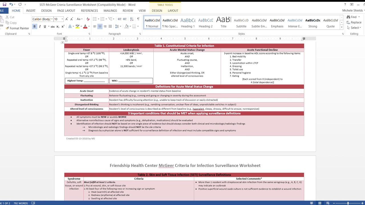 Mcgreers Criteria 2021 Uti   Example Calendar Printable